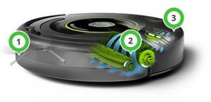 3-Stage Cleaning System Roomba 600